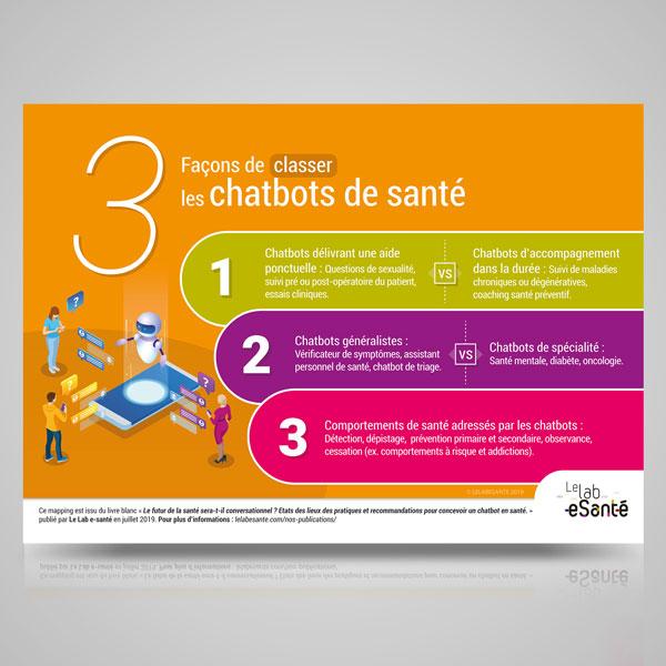 Flyer Chatbots Lelab e-santé