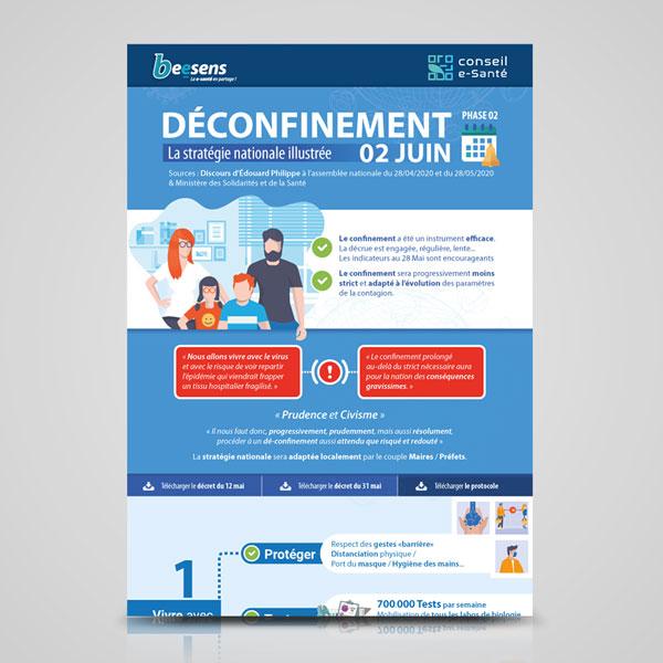 Deconfinement-02-JUIN